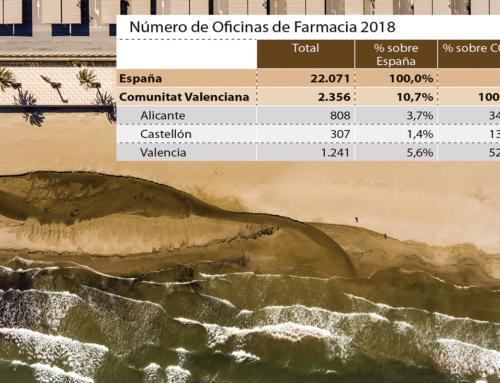 Los farmacéuticos valencianos, avanzados en la concertación de Servicios Profesionales
